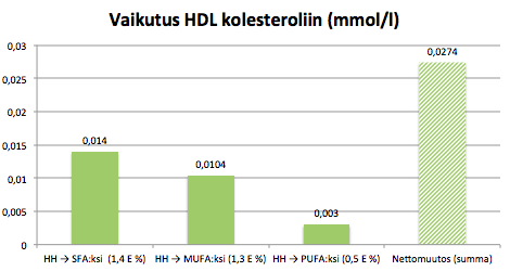 HDL Suomi