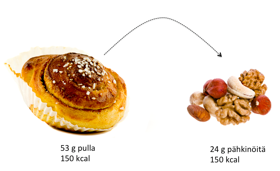 Pulla pähkinäksi
