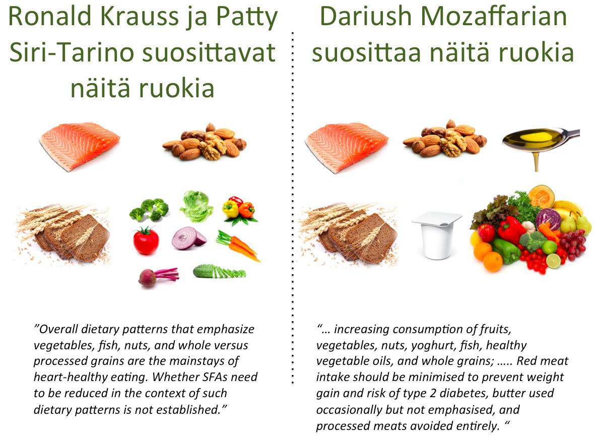 Krauss Mozaffarian